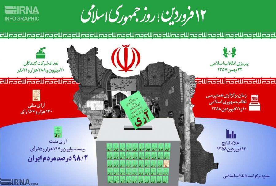 عکس نوشته روز جمهوری اسلامی برای تبریک روز جمهوری اسلامی